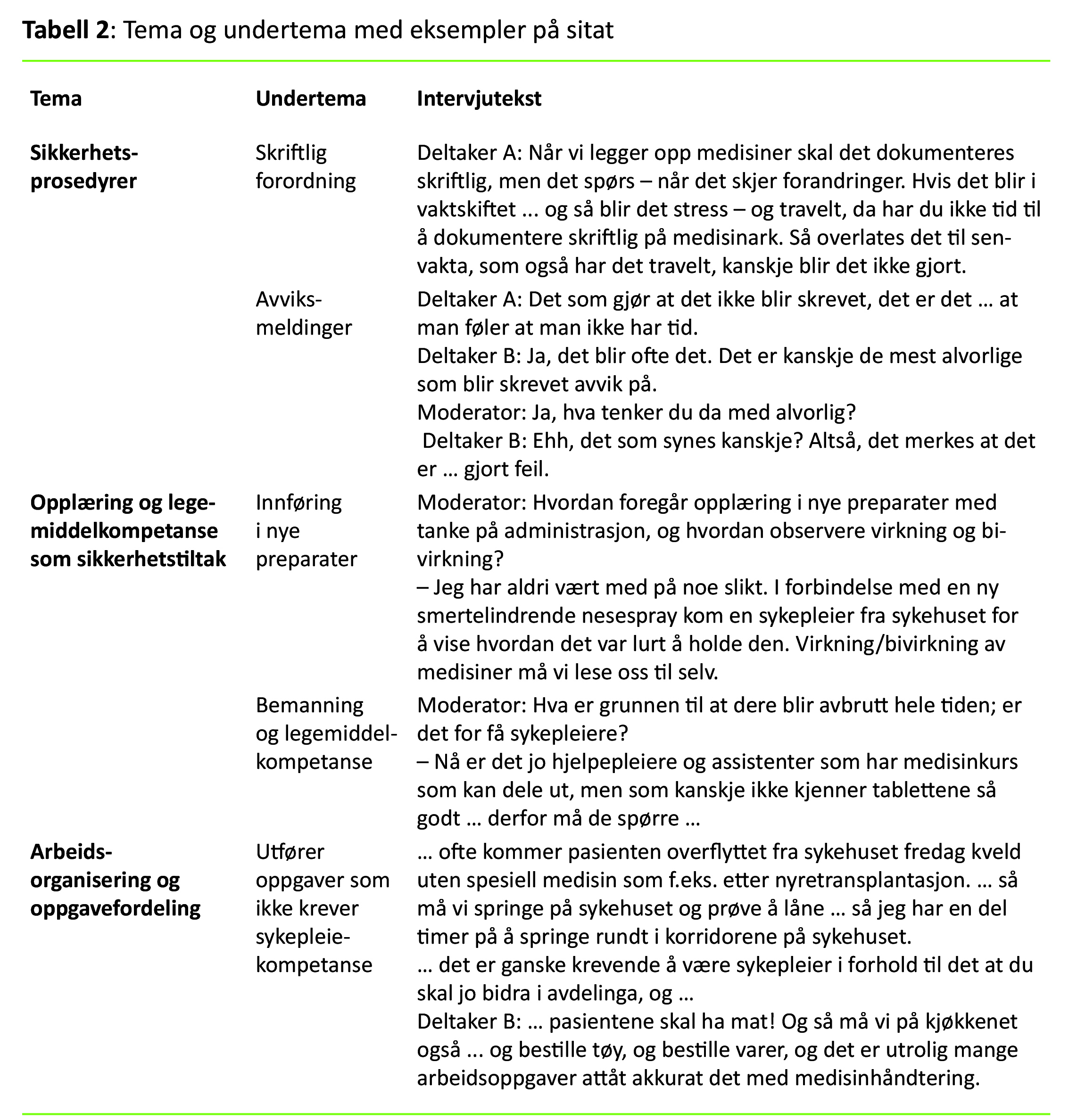 Uncertainty Reduction Theory Annotated Bibliography