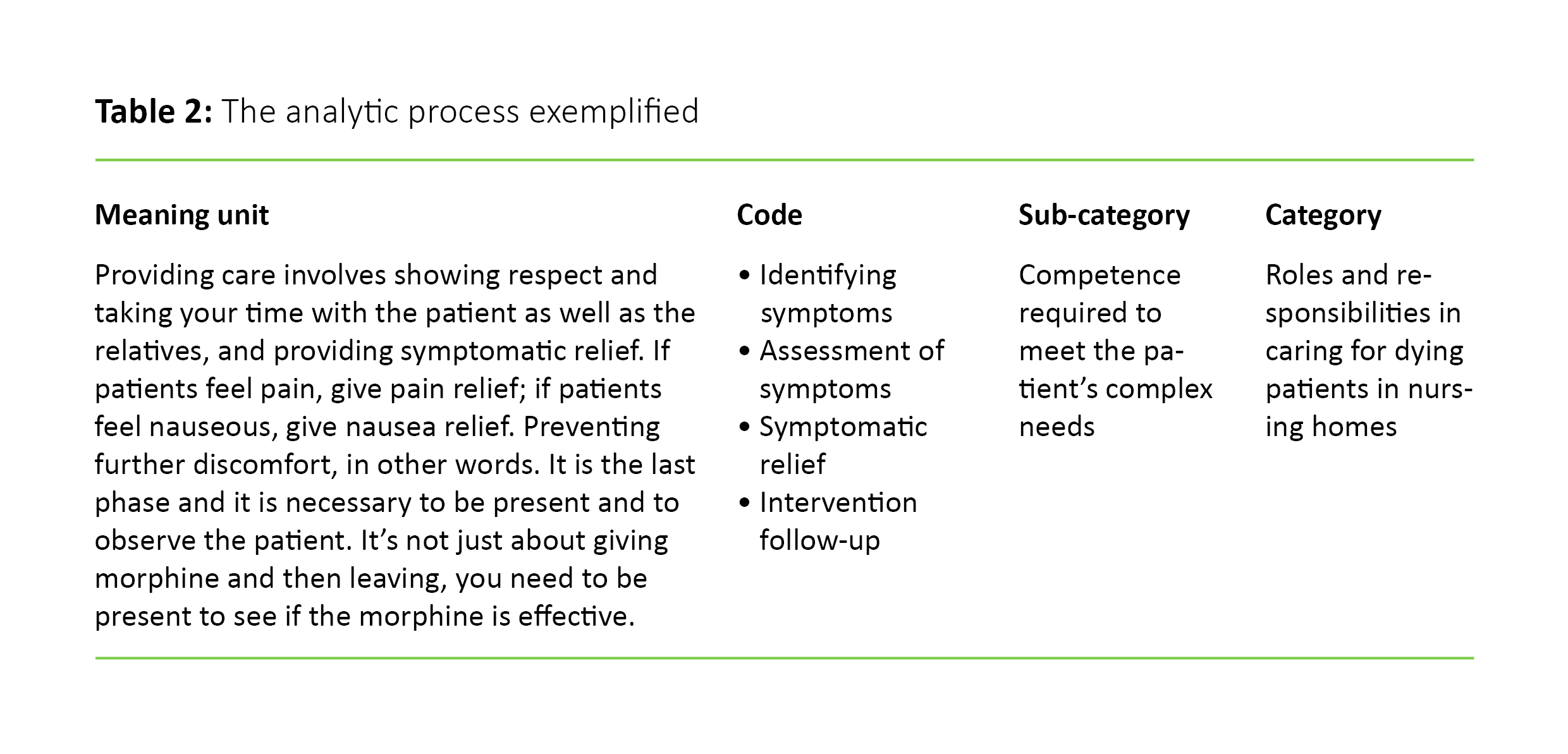 novel writing essay general knowledge test