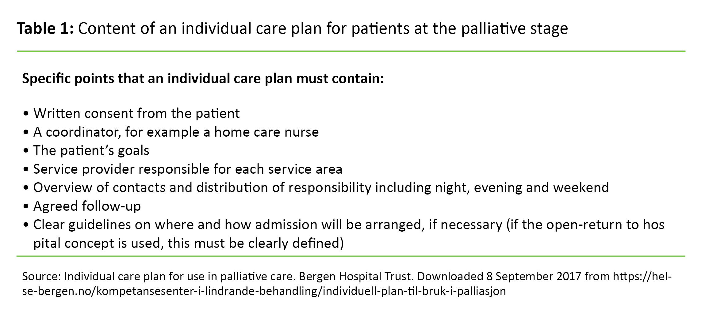 Individual care plan at the palliative stage – helping