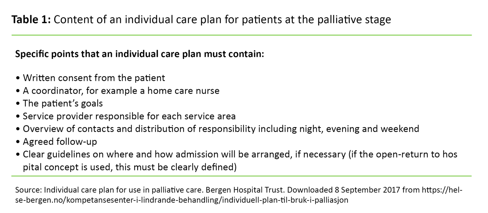Individual Care Plan At The Palliative Stage Helping Relatives To Cope