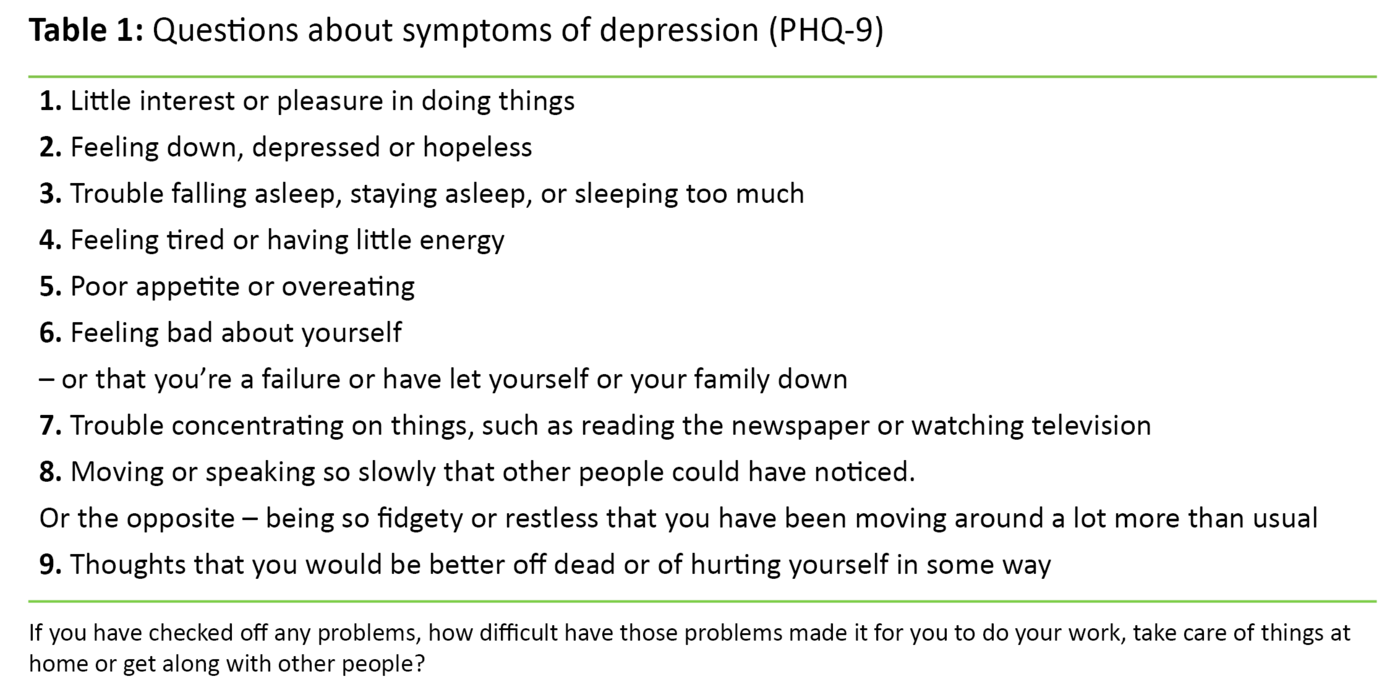 Table 1. Questions about symptoms of depression (PHQ-9)