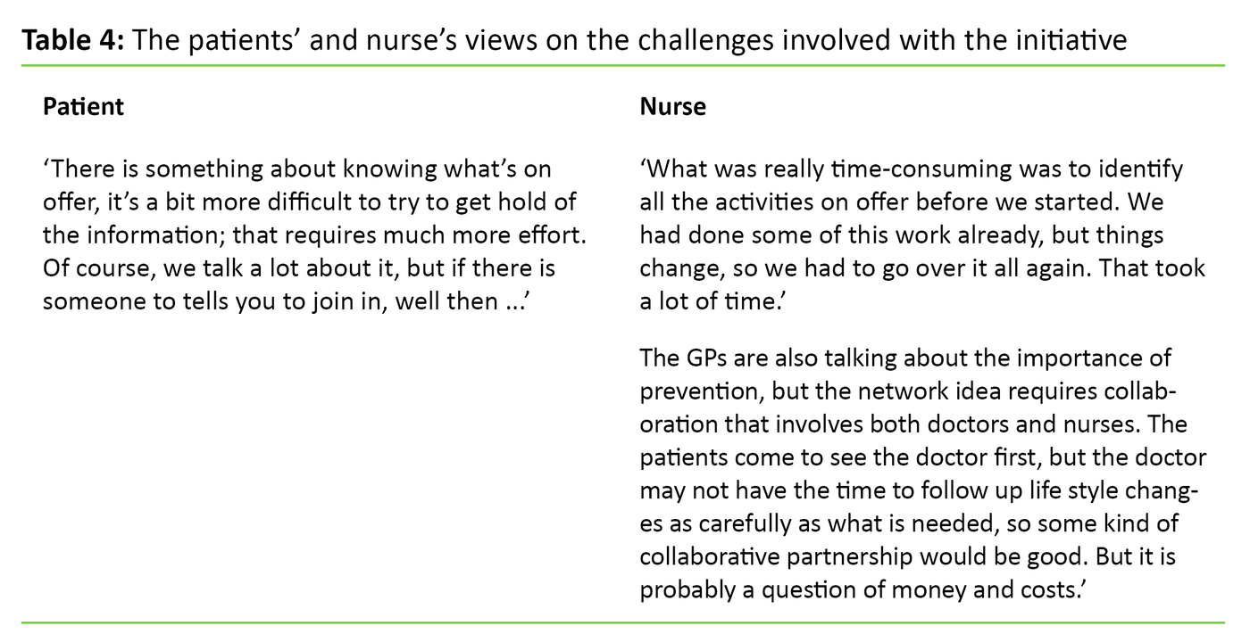 Table 4. The patients' and nurse's views on the challenges involved with the initiative