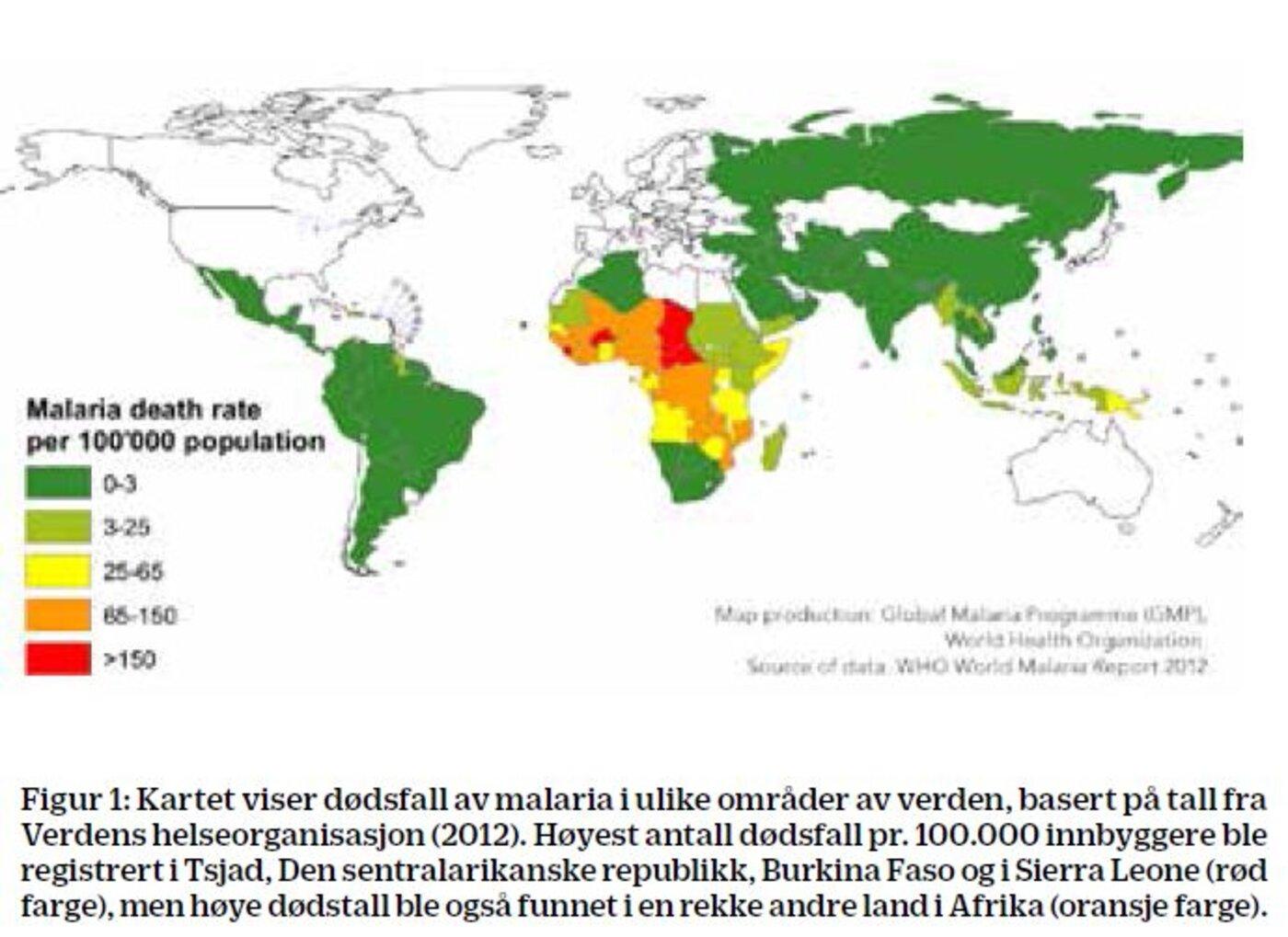 Hva Sykepleiere Bor Vite Om Malaria
